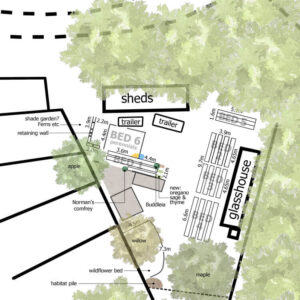 Survey and design your garden – Learn Online